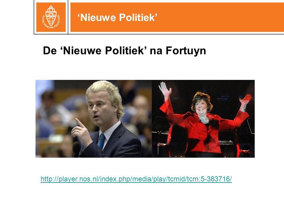 'Nieuwe Politiek' De 'Nieuwe Politiek' na Fortuyn http://player.nos.nl/index.php/media/play/tcmid/tcm:5-383716/