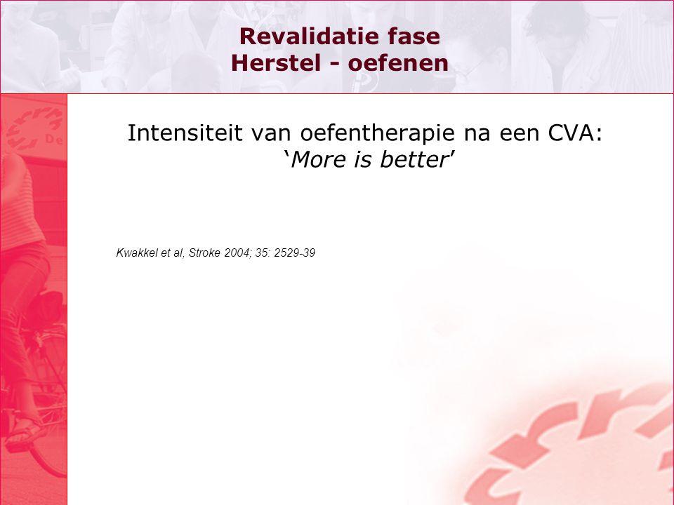 Revalidatie fase Herstel - oefenen Intensiteit van oefentherapie na een CVA: 'More is better' Kwakkel et al, Stroke 2004; 35: 2529-39