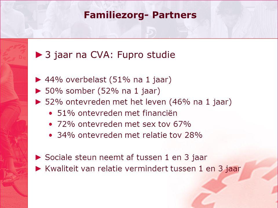 Familiezorg- Partners ► 3 jaar na CVA: Fupro studie ► 44% overbelast (51% na 1 jaar) ► 50% somber (52% na 1 jaar) ► 52% ontevreden met het leven (46%