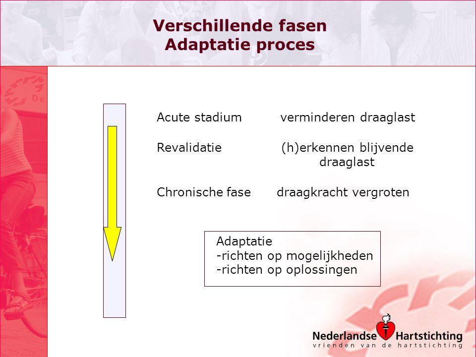 Verschillende fasen Adaptatie proces Acute stadium verminderen draaglast Revalidatie (h)erkennen blijvende draaglast Chronische fase draagkracht vergr