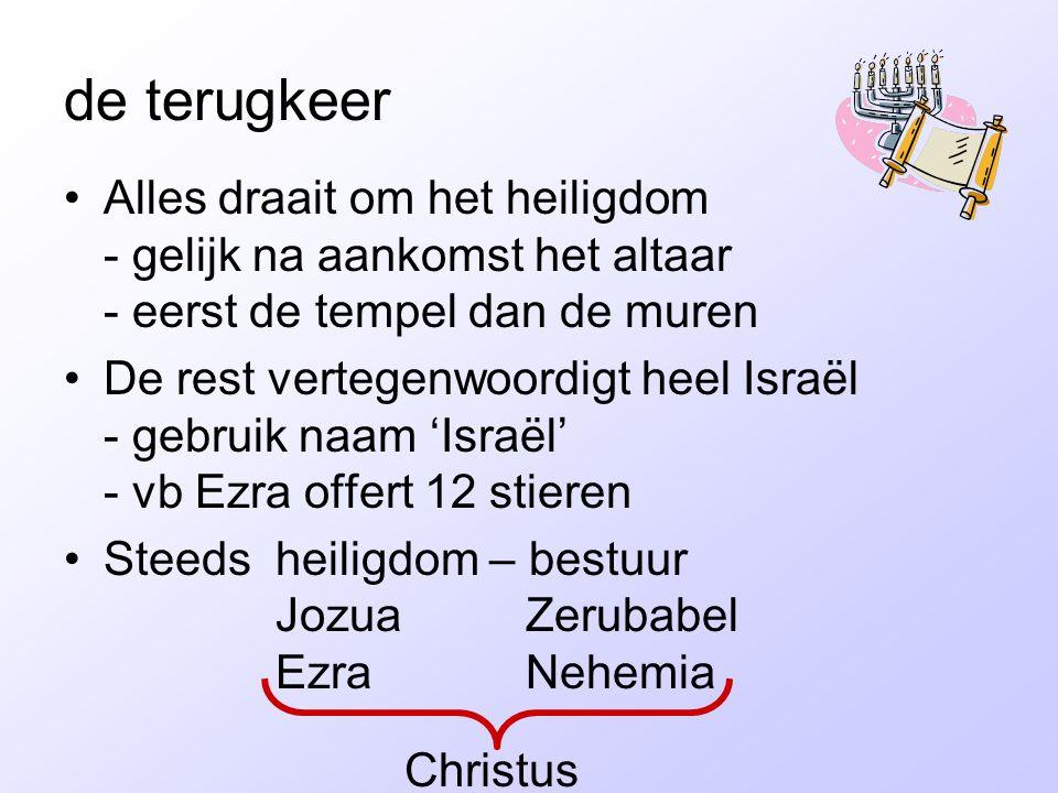 de terugkeer •Alles draait om het heiligdom - gelijk na aankomst het altaar - eerst de tempel dan de muren •De rest vertegenwoordigt heel Israël - gebruik naam 'Israël' - vb Ezra offert 12 stieren •Steeds heiligdom – bestuur Jozua Zerubabel Ezra Nehemia Christus