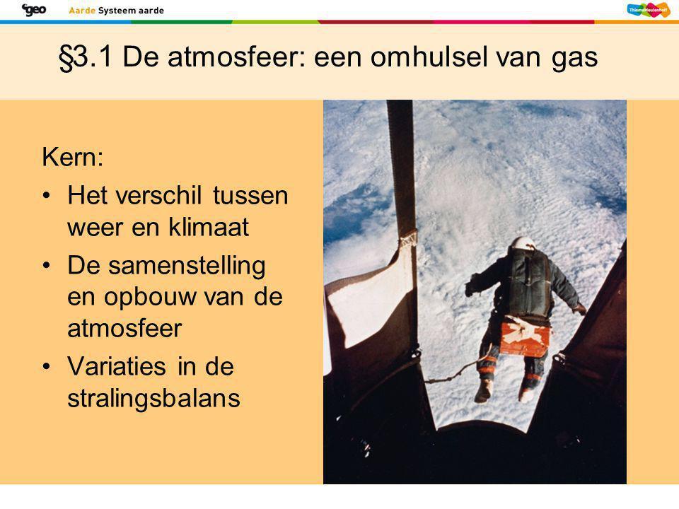 §3.1 De atmosfeer: een omhulsel van gas Kern: •Het verschil tussen weer en klimaat •De samenstelling en opbouw van de atmosfeer •Variaties in de stral