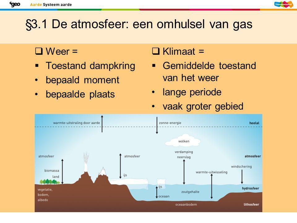 §3.1 De atmosfeer: een omhulsel van gas  Klimaat =  Gemiddelde toestand van het weer •lange periode •vaak groter gebied  Weer =  Toestand dampkrin