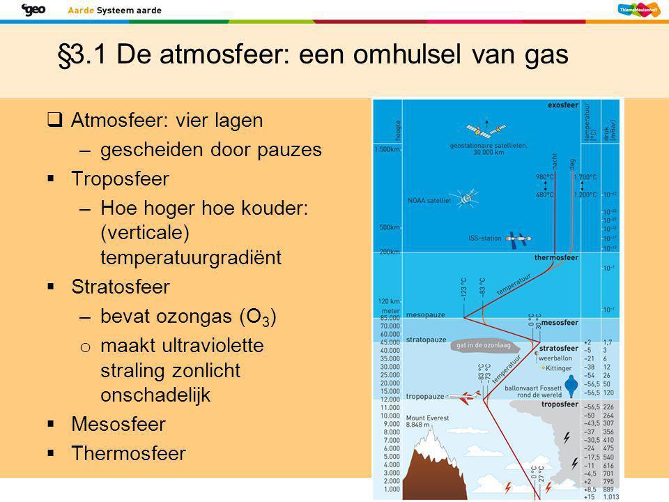 §3.1 De atmosfeer: een omhulsel van gas  Atmosfeer: vier lagen –gescheiden door pauzes  Troposfeer –Hoe hoger hoe kouder: (verticale) temperatuurgra