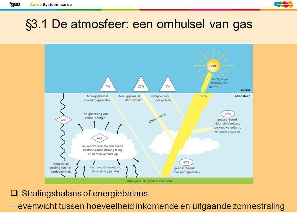 §3.1 De atmosfeer: een omhulsel van gas  Stralingsbalans of energiebalans = evenwicht tussen hoeveelheid inkomende en uitgaande zonnestraling