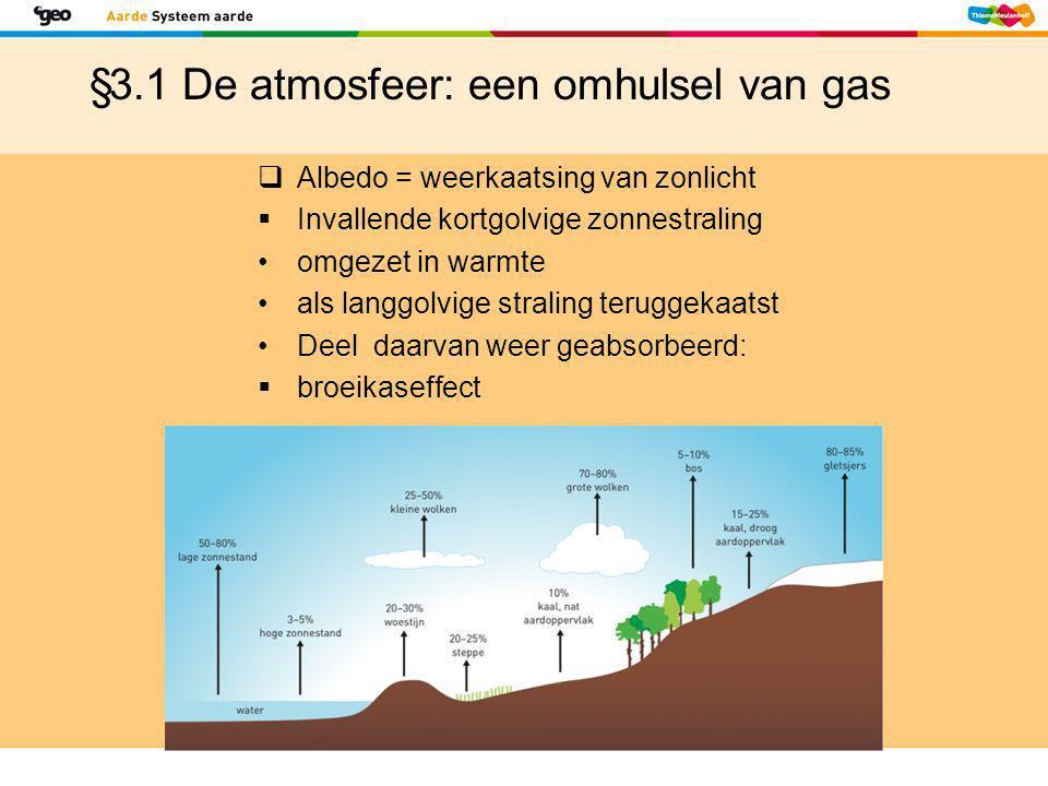 §3.1 De atmosfeer: een omhulsel van gas  Albedo = weerkaatsing van zonlicht  Invallende kortgolvige zonnestraling •omgezet in warmte •als langgolvig