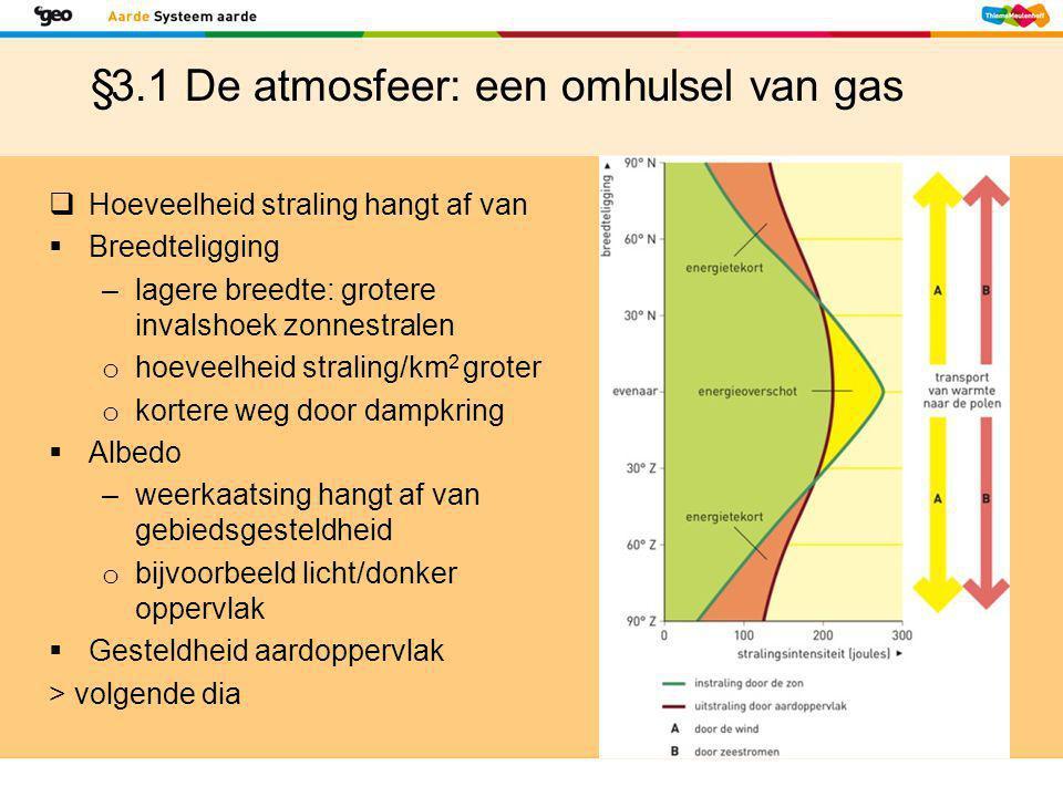 §3.1 De atmosfeer: een omhulsel van gas  Hoeveelheid straling hangt af van  Breedteligging –lagere breedte: grotere invalshoek zonnestralen o hoevee