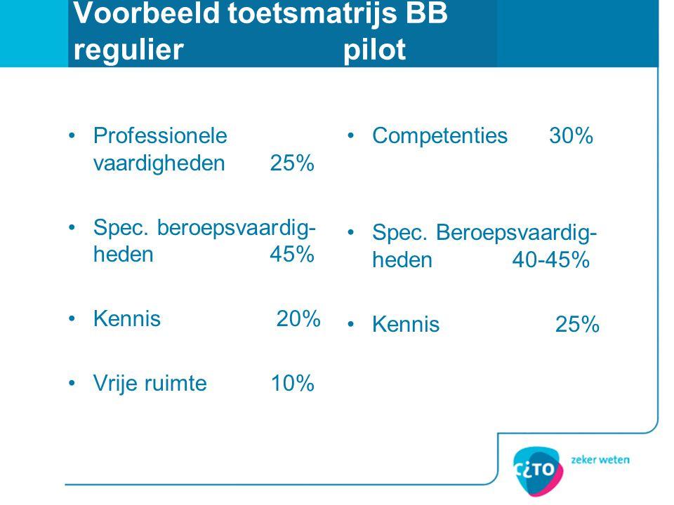Voorbeeld toetsmatrijs BB regulierpilot •Professionele vaardigheden25% •Spec. beroepsvaardig- heden45% •Kennis 20% •Vrije ruimte10% •Competenties30% •