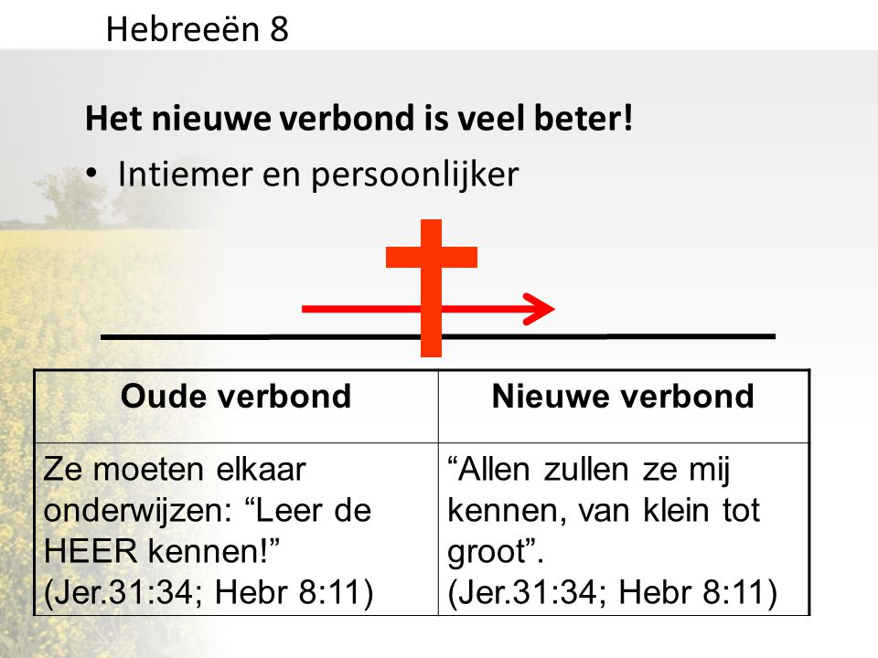 """Hebreeën 8 Oude verbondNieuwe verbond Ze moeten elkaar onderwijzen: """"Leer de HEER kennen!"""" (Jer.31:34; Hebr 8:11) """"Allen zullen ze mij kennen, van kle"""