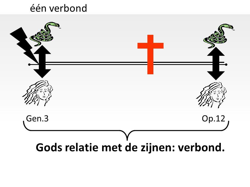 één verbond Gen.3Op.12 Gods relatie met de zijnen: verbond.