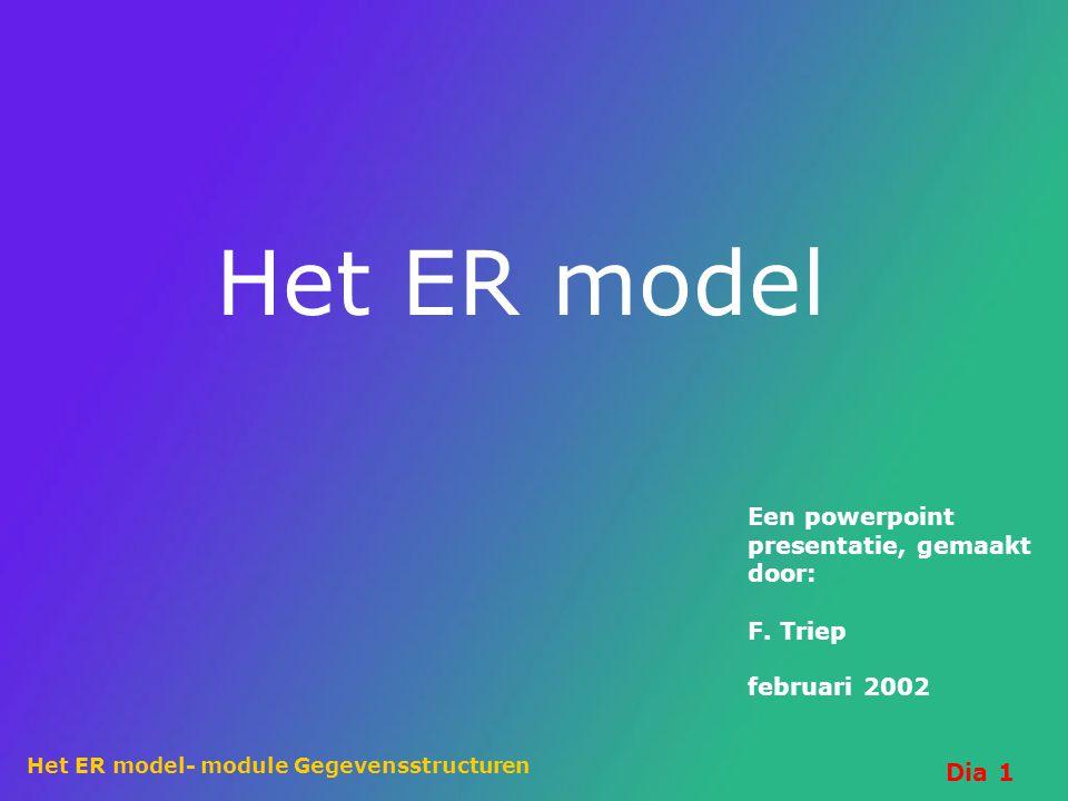 Het ER model Het ER model- module Gegevensstructuren Dia 1 Een powerpoint presentatie, gemaakt door: F. Triep februari 2002