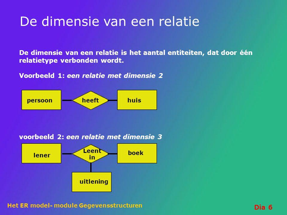 Het ER model- module Gegevensstructuren Dia 6 De dimensie van een relatie De dimensie van een relatie is het aantal entiteiten, dat door één relatiety