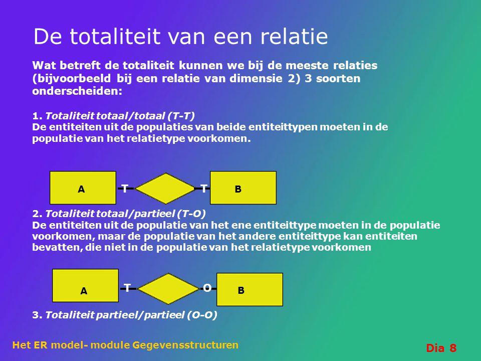 Het ER model- module Gegevensstructuren Dia 8 De totaliteit van een relatie Wat betreft de totaliteit kunnen we bij de meeste relaties (bijvoorbeeld b