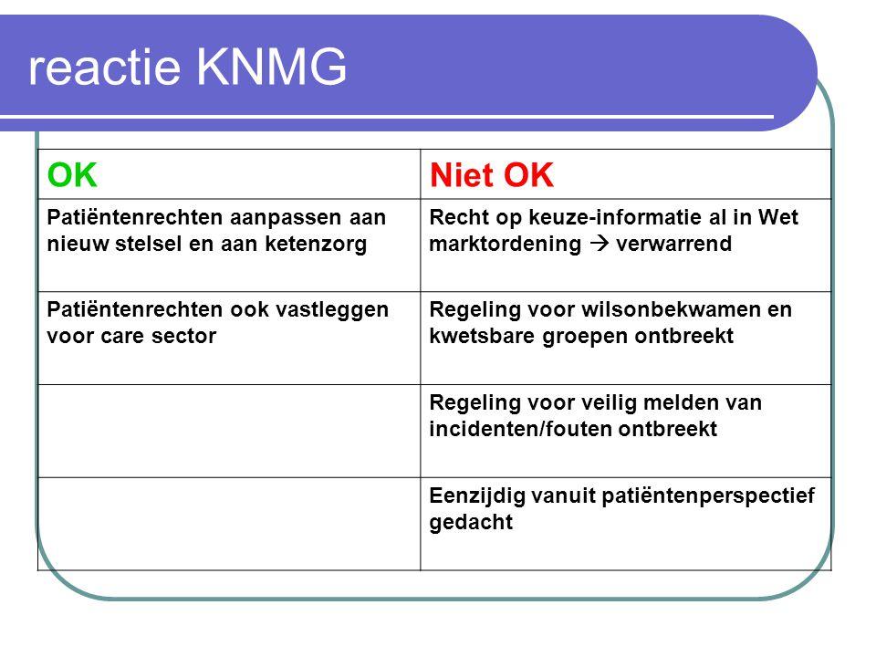 reactie KNMG OKNiet OK Patiëntenrechten aanpassen aan nieuw stelsel en aan ketenzorg Recht op keuze-informatie al in Wet marktordening  verwarrend Pa