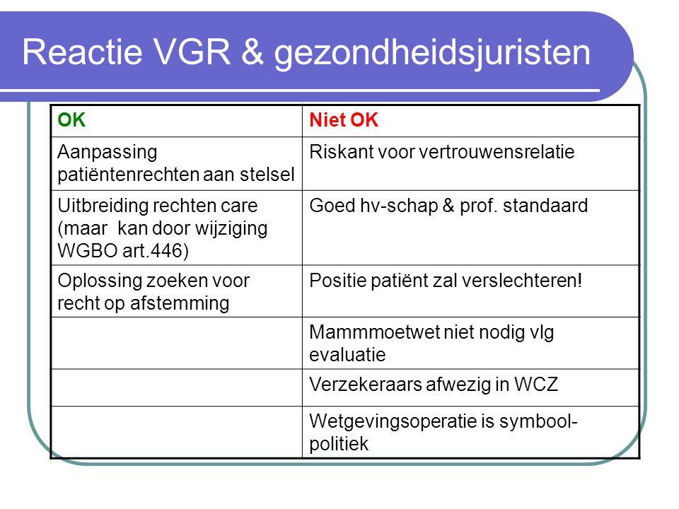 Reactie VGR & gezondheidsjuristen OKNiet OK Aanpassing patiëntenrechten aan stelsel Riskant voor vertrouwensrelatie Uitbreiding rechten care (maar kan