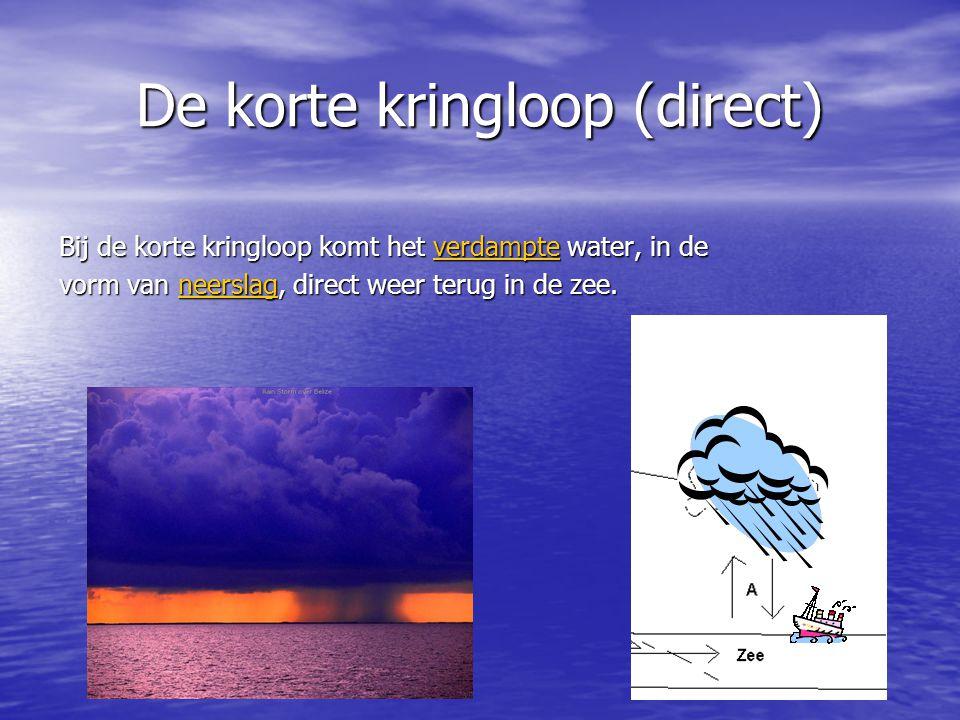 De korte kringloop (direct) Bij de korte kringloop komt het verdampte water, in de verdampte vorm van neerslag, direct weer terug in de zee.