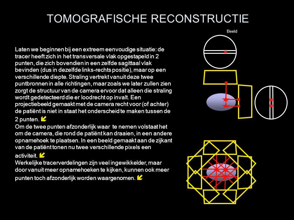 TOMOGRAFISCHE RECONSTRUCTIE Laten we beginnen bij een extreem eenvoudige situatie: de tracer heeft zich in het transversale vlak opgestapeld in 2 punt
