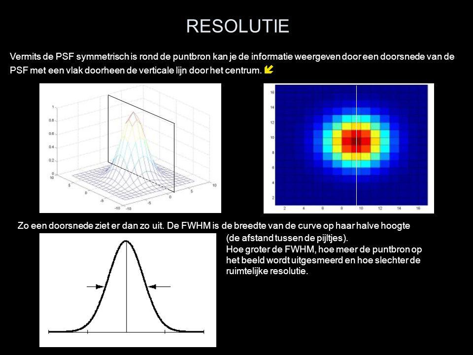 RESOLUTIE Vermits de PSF symmetrisch is rond de puntbron kan je de informatie weergeven door een doorsnede van de PSF met een vlak doorheen de vertica