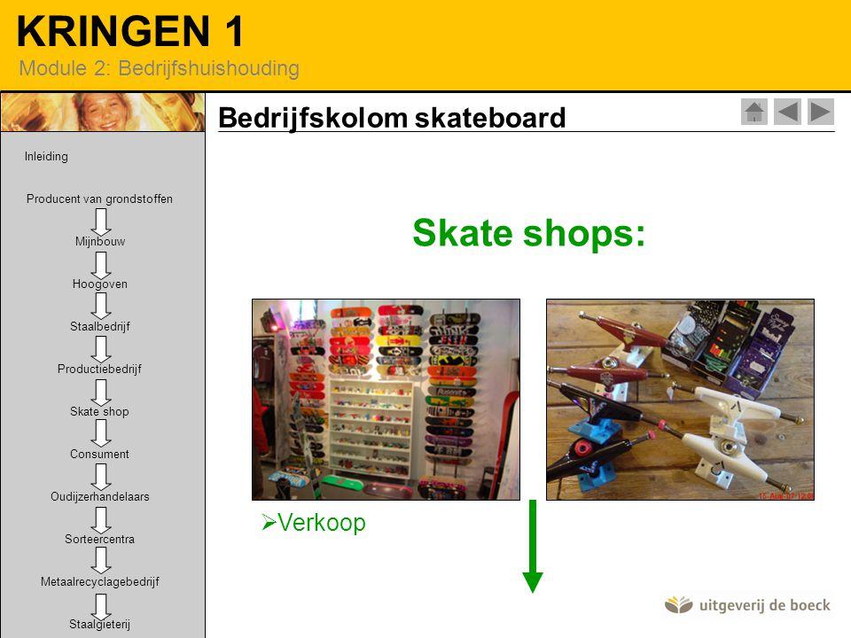 KRINGEN 1 Module 2: Bedrijfshuishouding Skate shops:  Verkoop Bedrijfskolom skateboard Inleiding Producent van grondstoffen Mijnbouw Hoogoven Staalbedrijf Productiebedrijf Skate shop Consument Oudijzerhandelaars Sorteercentra Metaalrecyclagebedrijf Staalgieterij