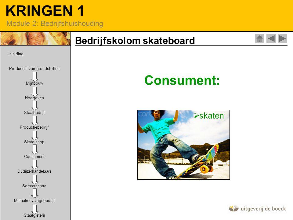 KRINGEN 1 Module 2: Bedrijfshuishouding Consument:  skaten Bedrijfskolom skateboard Inleiding Producent van grondstoffen Mijnbouw Hoogoven Staalbedrijf Productiebedrijf Skate shop Consument Oudijzerhandelaars Sorteercentra Metaalrecyclagebedrijf Staalgieterij