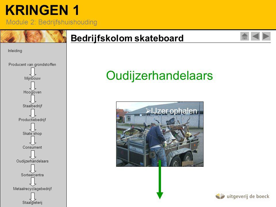 KRINGEN 1 Module 2: Bedrijfshuishouding  IJzer ophalen Oudijzerhandelaars Bedrijfskolom skateboard Inleiding Producent van grondstoffen Mijnbouw Hoog