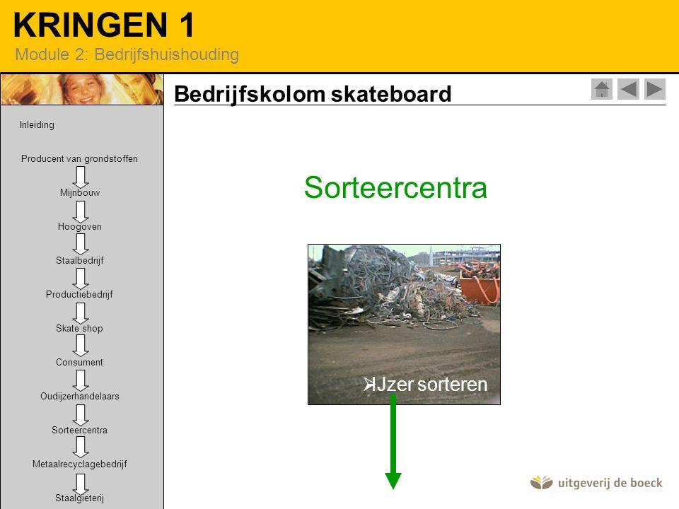 KRINGEN 1 Module 2: Bedrijfshuishouding  IJzer sorteren Sorteercentra Bedrijfskolom skateboard Inleiding Producent van grondstoffen Mijnbouw Hoogoven