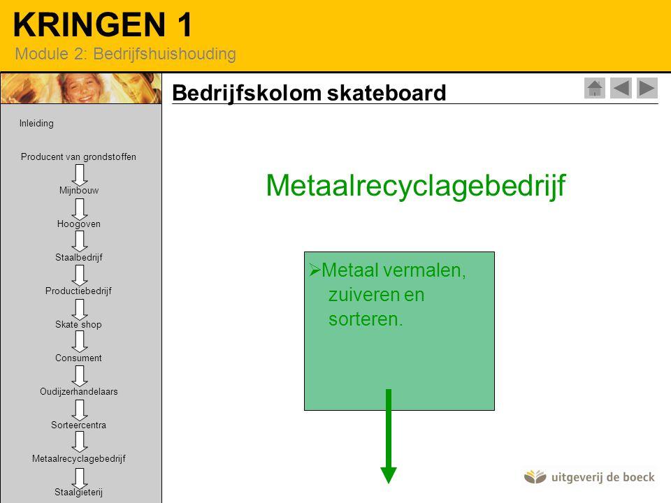 KRINGEN 1 Module 2: Bedrijfshuishouding Bedrijfskolom skateboard Metaalrecyclagebedrijf  Metaal vermalen, zuiveren en sorteren. Inleiding Producent v