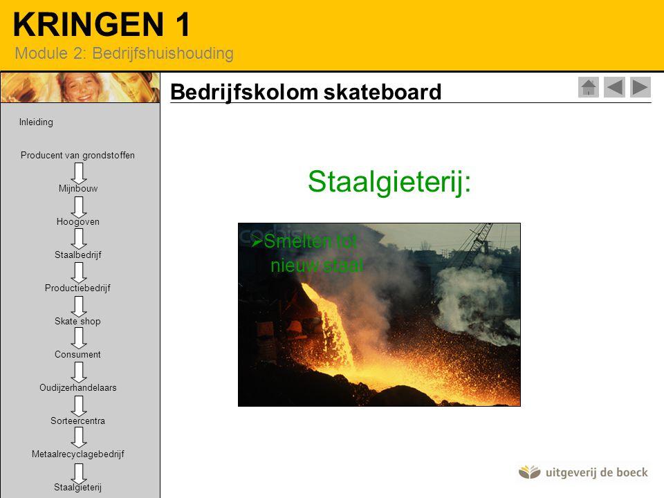 KRINGEN 1 Module 2: Bedrijfshuishouding  Smelten tot nieuw staal Bedrijfskolom skateboard Staalgieterij: Inleiding Producent van grondstoffen Mijnbou