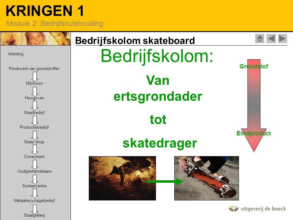 KRINGEN 1 Module 2: Bedrijfshuishouding Bedrijfskolom: Van ertsgrondader tot skatedrager Grondstof Eindproduct Bedrijfskolom skateboard Inleiding Prod