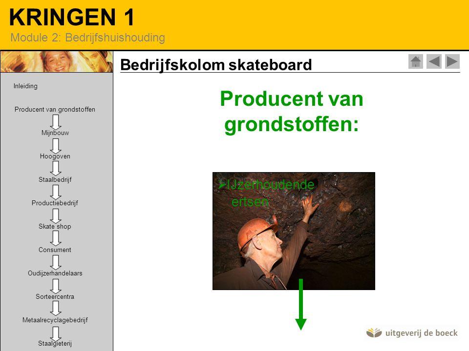 KRINGEN 1 Module 2: Bedrijfshuishouding Producent van grondstoffen:  IJzerhoudende ertsen Bedrijfskolom skateboard Inleiding Producent van grondstoff
