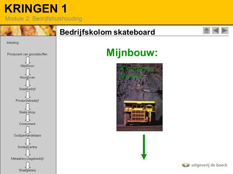 KRINGEN 1 Module 2: Bedrijfshuishouding Mijnbouw:  Ontginning ijzererts Bedrijfskolom skateboard Inleiding Producent van grondstoffen Mijnbouw Hoogov