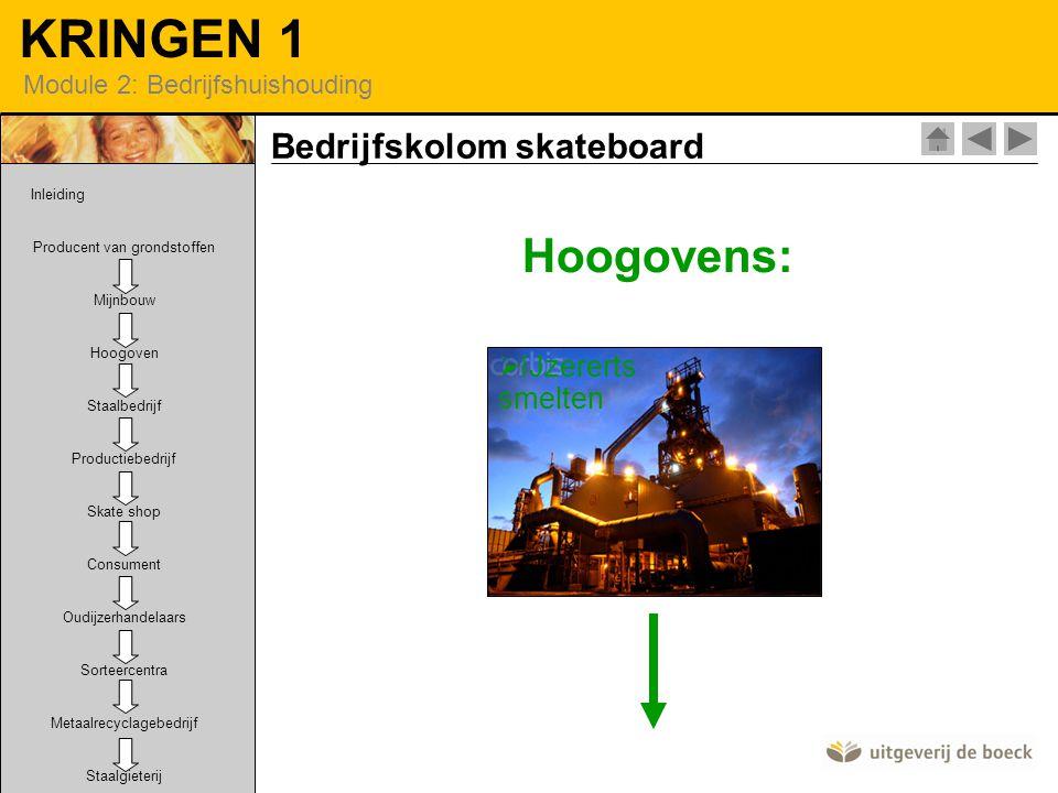 KRINGEN 1 Module 2: Bedrijfshuishouding Hoogovens:  IJzererts smelten Bedrijfskolom skateboard Inleiding Producent van grondstoffen Mijnbouw Hoogoven