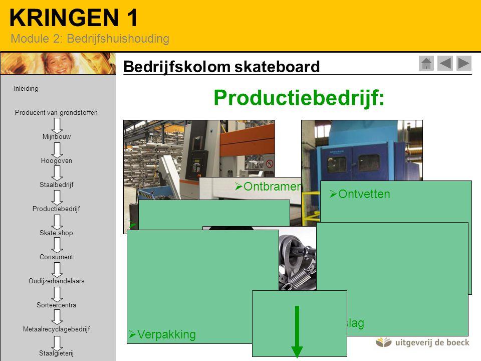 KRINGEN 1 Module 2: Bedrijfshuishouding Productiebedrijf:  Op maat zagen  Ontbramen  Afwerking stukken staal  Proper maken  Controle  Verpakking