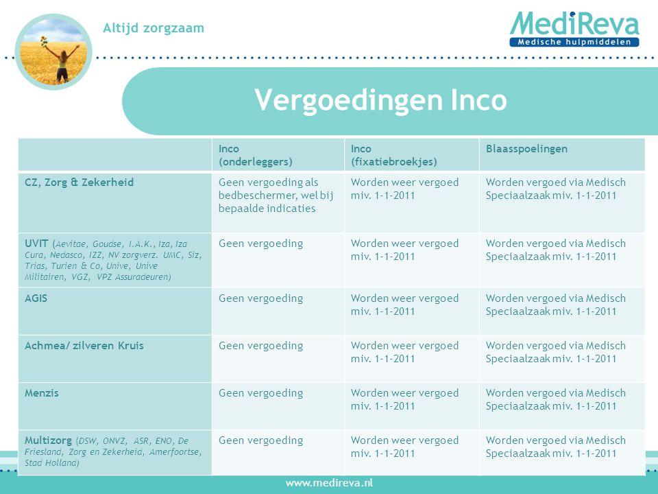 www.medireva.nl Vergoedingen Inco Inco (onderleggers) Inco (fixatiebroekjes) Blaasspoelingen CZ, Zorg & ZekerheidGeen vergoeding als bedbeschermer, we