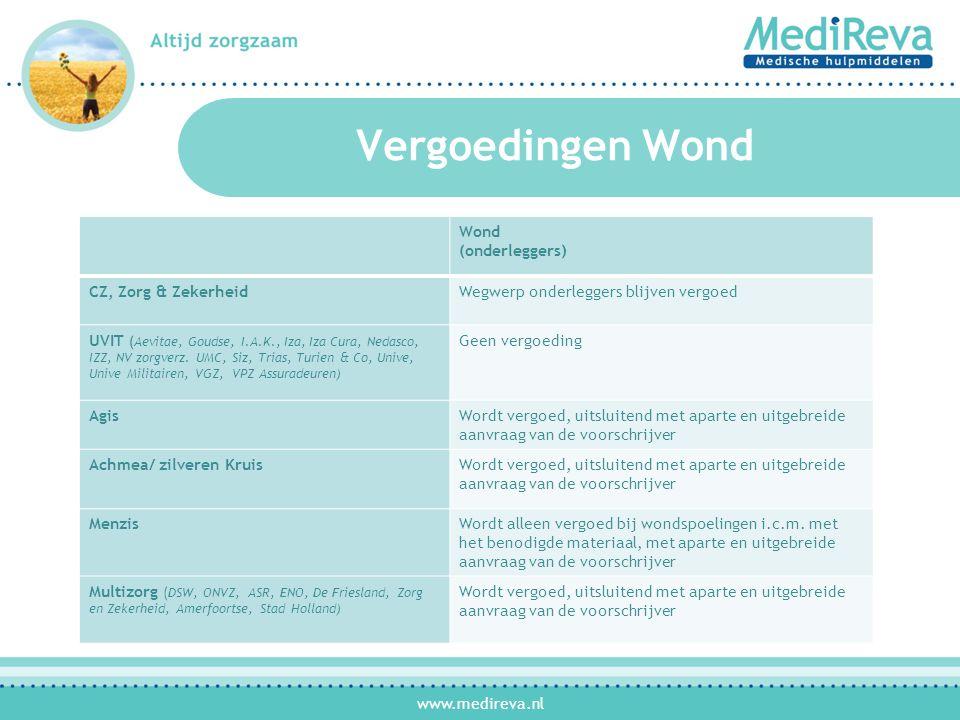 www.medireva.nl Vergoedingen Wond Wond (onderleggers) CZ, Zorg & ZekerheidWegwerp onderleggers blijven vergoed UVIT (Aevitae, Goudse, I.A.K., Iza, Iza