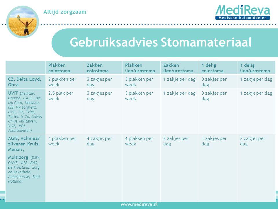 www.medireva.nl Gebruiksadvies Stomamateriaal Plakken colostoma Zakken colostoma Plakken ileo/urostoma Zakken ileo/urostoma 1 delig colostoma 1 delig