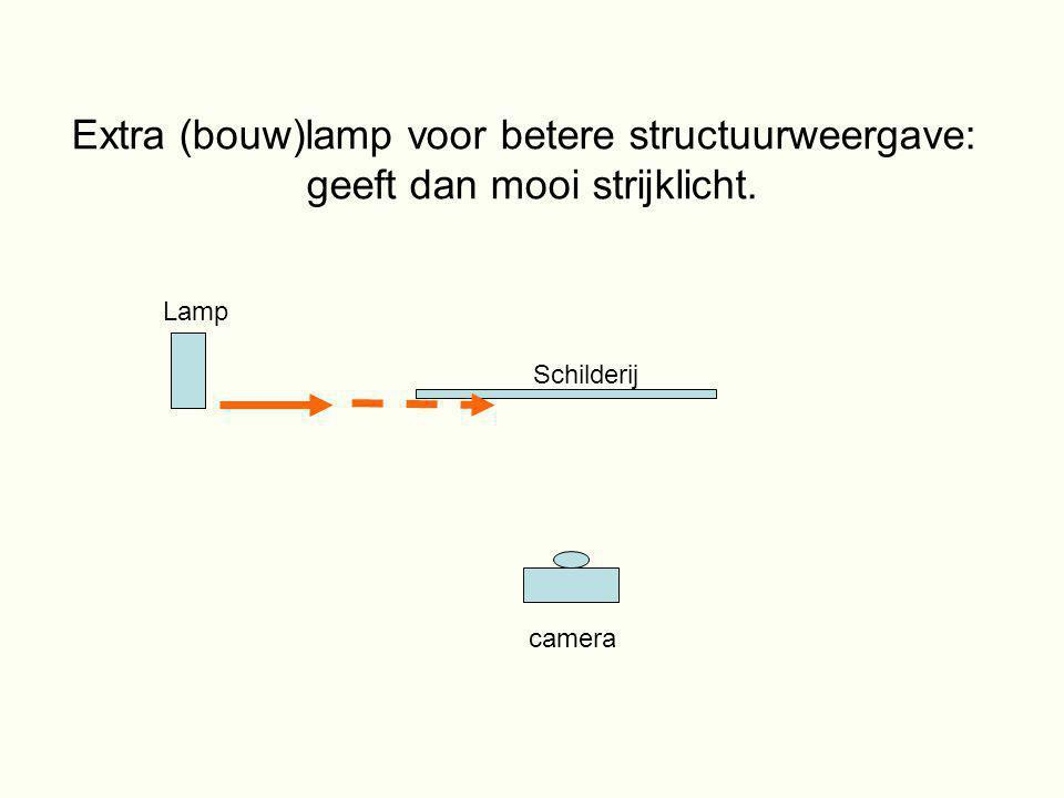 Extra (bouw)lamp voor betere structuurweergave: geeft dan mooi strijklicht. Schilderij camera Lamp