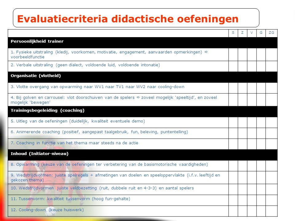 Initiator Voetbal (Getuigschrift C) SZVGZG Persoonlijkheid trainer 1. Fysieke uitstraling (kledij, voorkomen, motivatie, engagement, aanvaarden opmerk