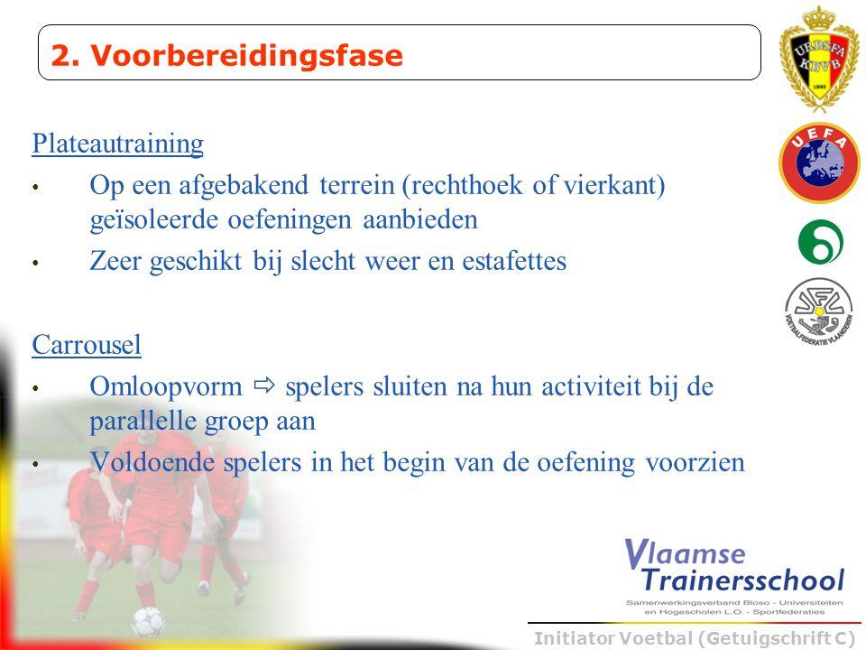 Initiator Voetbal (Getuigschrift C) Plateautraining • Op een afgebakend terrein (rechthoek of vierkant) geïsoleerde oefeningen aanbieden • Zeer geschi