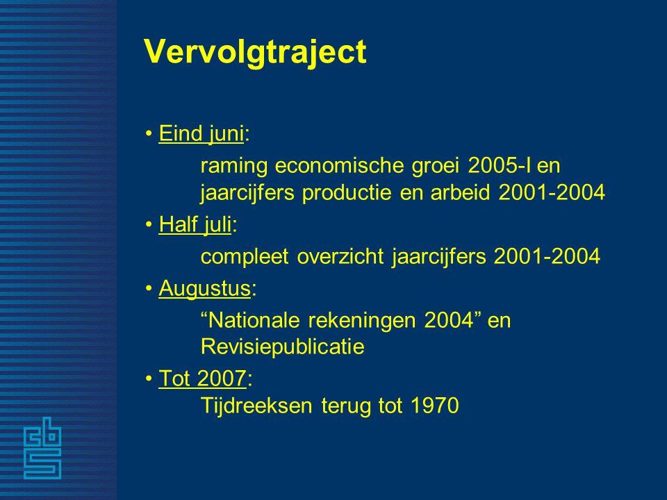 Vervolgtraject • Eind juni: raming economische groei 2005-I en jaarcijfers productie en arbeid 2001-2004 • Half juli: compleet overzicht jaarcijfers 2