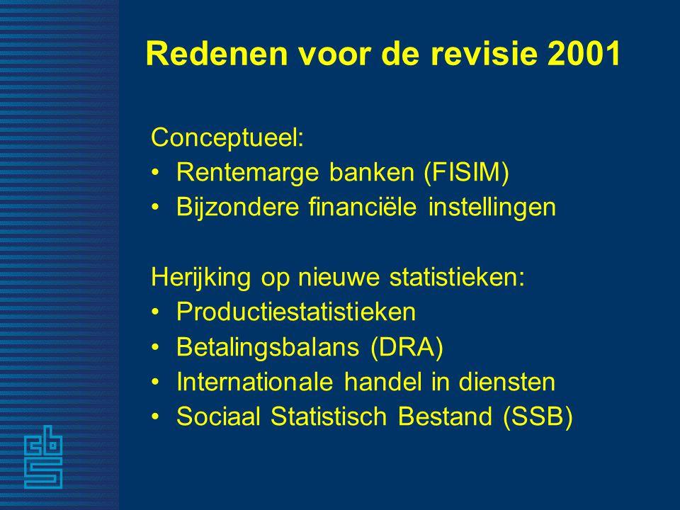 Redenen voor de revisie 2001 Conceptueel: •Rentemarge banken (FISIM) •Bijzondere financiële instellingen Herijking op nieuwe statistieken: •Productiestatistieken •Betalingsbalans (DRA) •Internationale handel in diensten •Sociaal Statistisch Bestand (SSB)