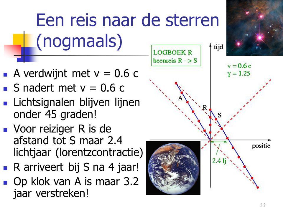 11 Een reis naar de sterren (nogmaals)  A verdwijnt met v = 0.6 c  S nadert met v = 0.6 c  Lichtsignalen blijven lijnen onder 45 graden!  Voor rei