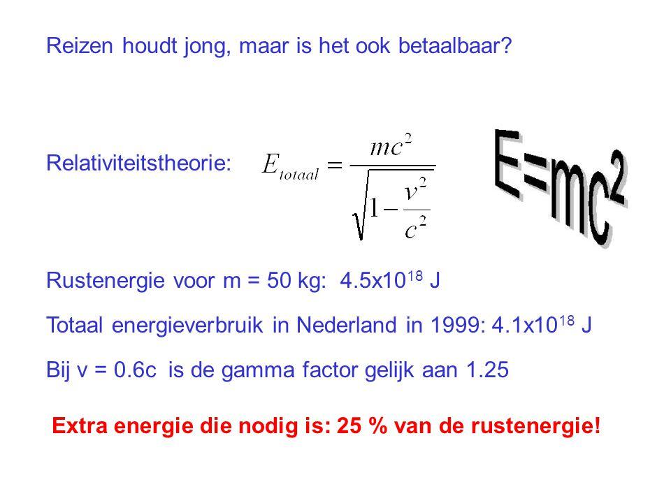 Reizen houdt jong, maar is het ook betaalbaar? Relativiteitstheorie: Rustenergie voor m = 50 kg: 4.5x10 18 J Totaal energieverbruik in Nederland in 19