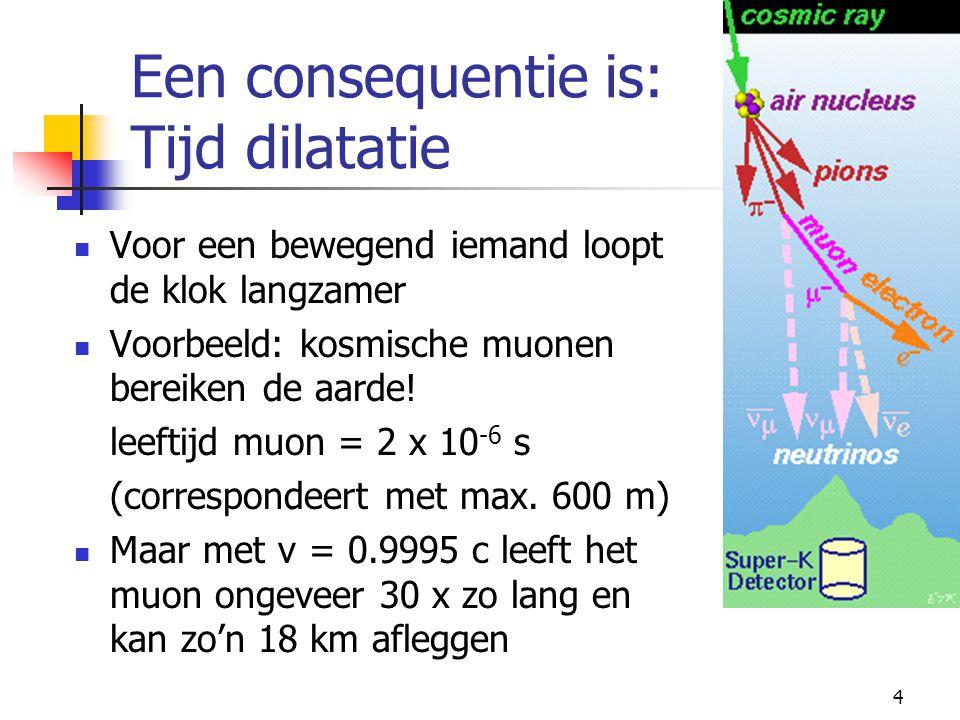 4 Een consequentie is: Tijd dilatatie  Voor een bewegend iemand loopt de klok langzamer  Voorbeeld: kosmische muonen bereiken de aarde! leeftijd muo