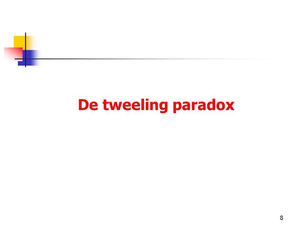 8 De tweeling paradox