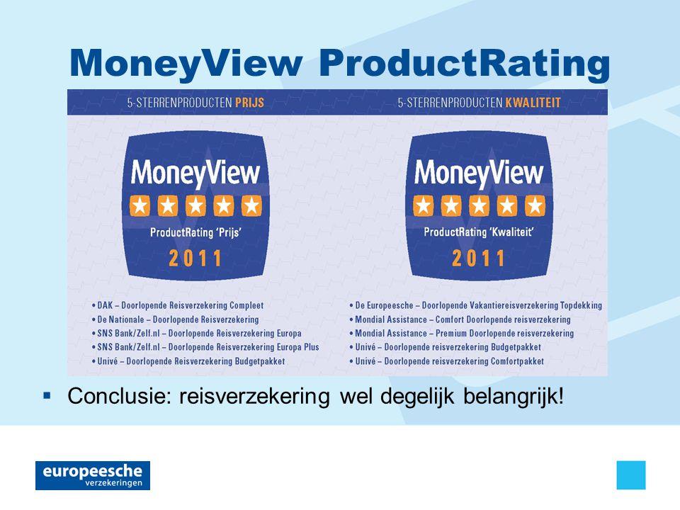 MoneyView ProductRating  Conclusie: reisverzekering wel degelijk belangrijk!