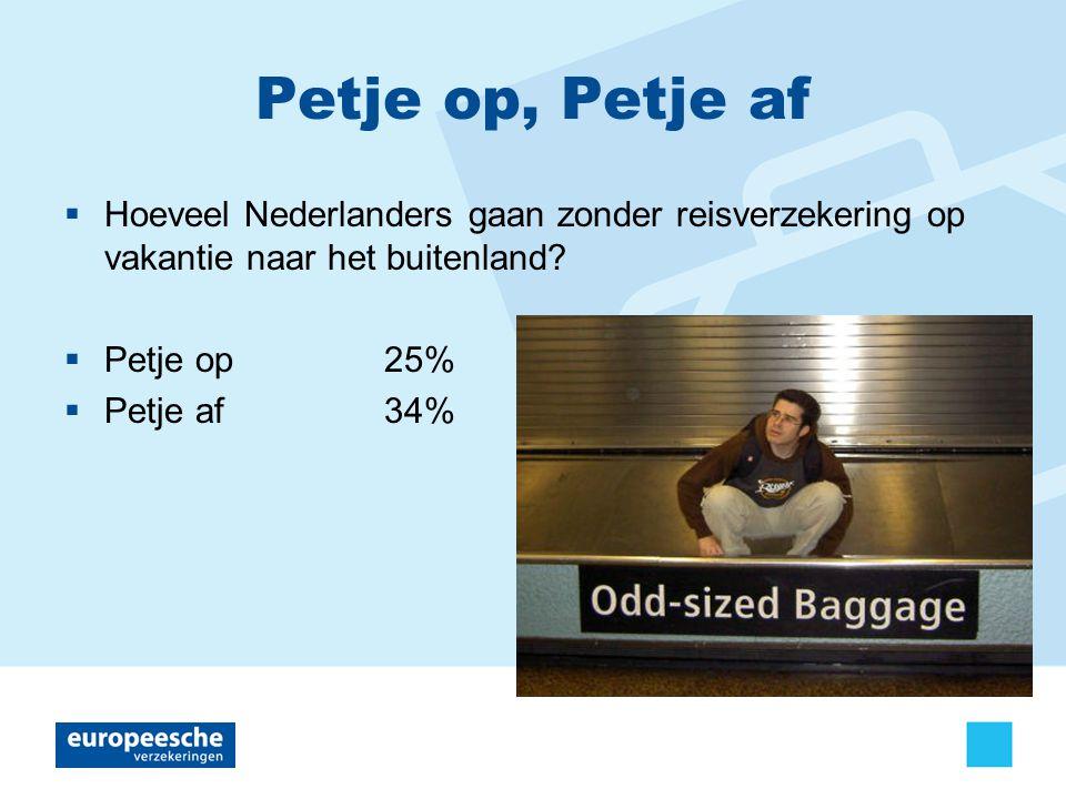 Petje op, Petje af  Hoeveel Nederlanders gaan zonder reisverzekering op vakantie naar het buitenland.