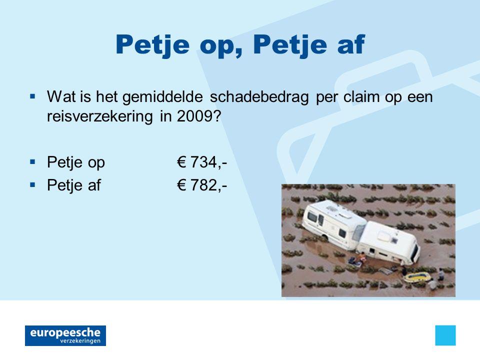 Petje op, Petje af  Wat is het gemiddelde schadebedrag per claim op een reisverzekering in 2009.