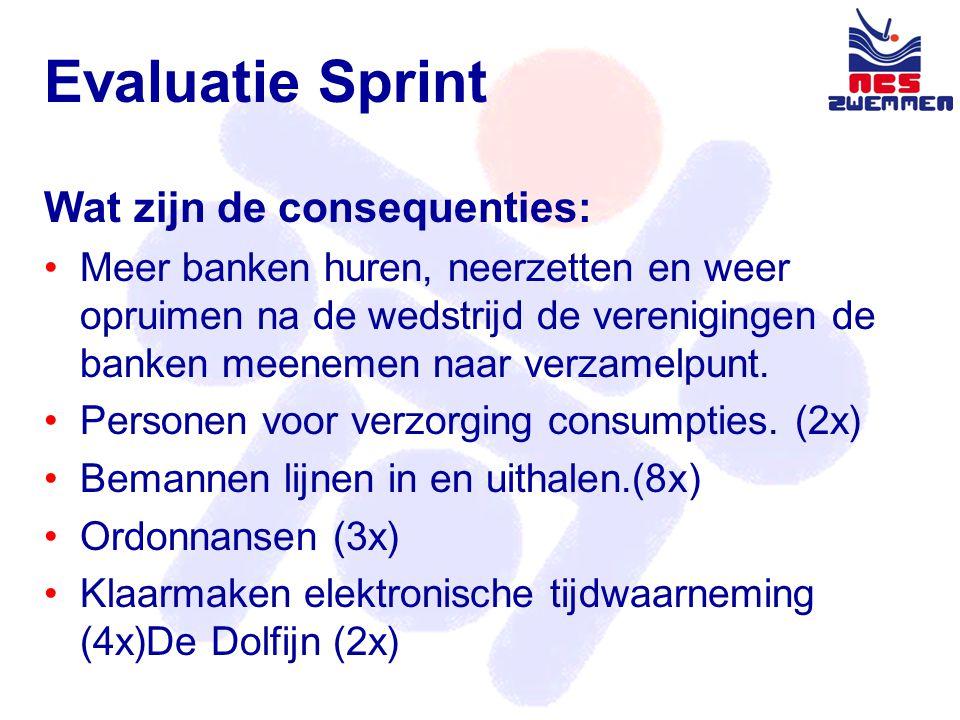 Evaluatie Sprint Wat zijn de consequenties: •Meer banken huren, neerzetten en weer opruimen na de wedstrijd de verenigingen de banken meenemen naar verzamelpunt.