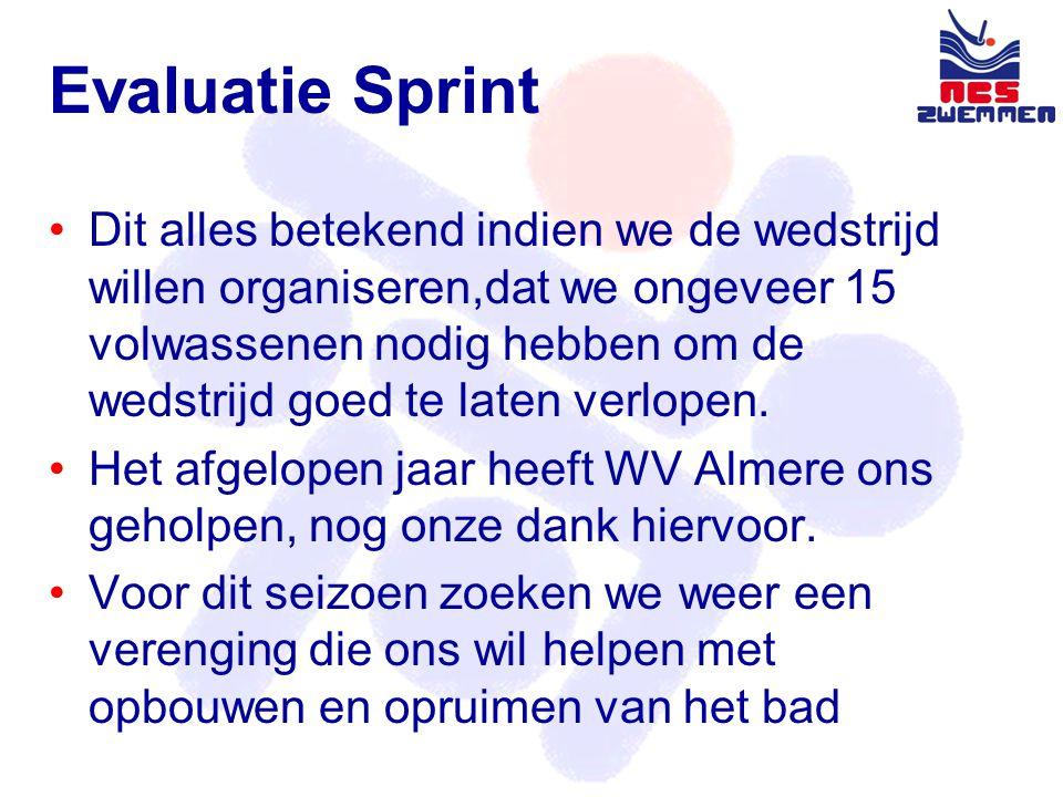 Evaluatie Sprint •Dit alles betekend indien we de wedstrijd willen organiseren,dat we ongeveer 15 volwassenen nodig hebben om de wedstrijd goed te laten verlopen.